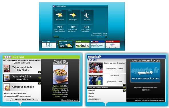 Les nouveaux Widgets Elle et Sports.fr sur le service M@ TV de la Bbox TV