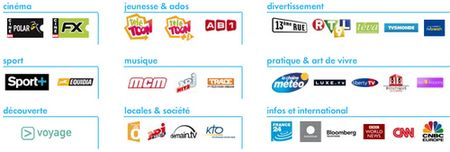 Pack Initial Canalsat