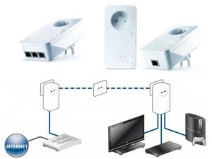 Un réseau CPL dans un foyer