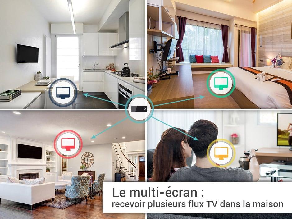 avec le multi cran tv regardez la t l vision dans une. Black Bedroom Furniture Sets. Home Design Ideas