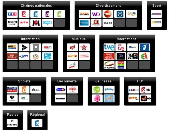 Panorama des chaînes Dartybox TV