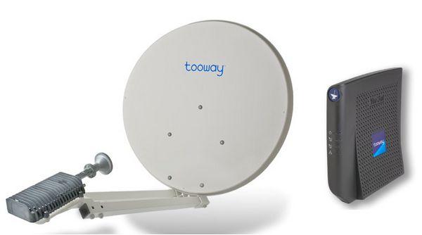 parabole satellite et modem Ka-sat